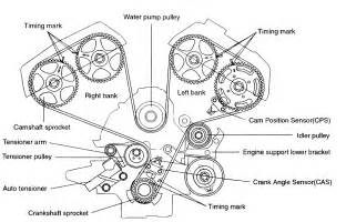 2003 hyundai santa fe timing belt diagram car interior