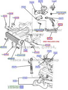 1997 ford expedition fuse box diagram 1997 wiring diagram free