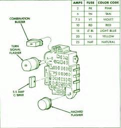 1993 jeep cherokee flasher fuse box diagram circuit