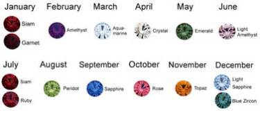 color of june rokasia custom orders birthstone colour chart