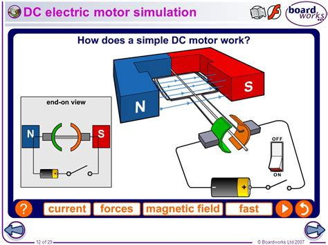 electric motor physics boardworks gcse additional science physics motors and