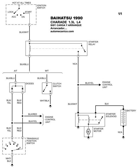 lancer a c blower motor wiring diagram lancer free