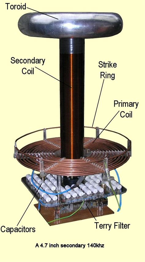 tesla coil how a tesla coil works a satisfying scientific