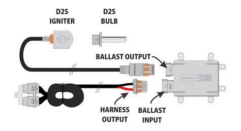 water resistant wire harness 28 wiring diagram images