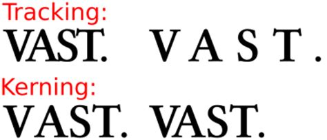 typography vs font typography difference between kerning vs letter spacing