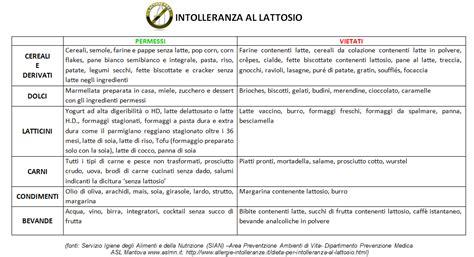 allergia al lattosio alimenti permessi hotel ambassador tortoreto hotel 4 stelle con piscina