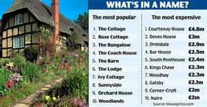 the poshest house names in britain daily mail