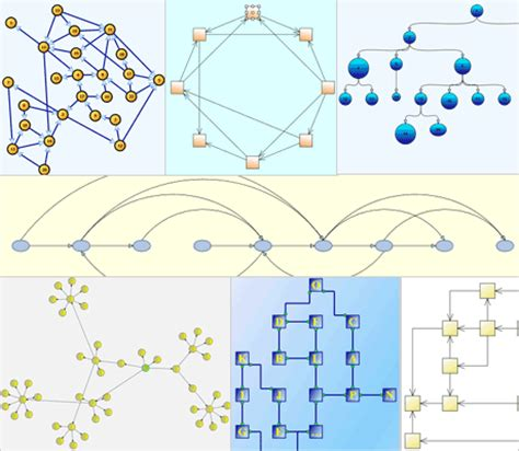 xaml auto layout mindfusion wpf diagram control wpf diagram library