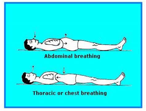 abdominal breathing exercises techniques