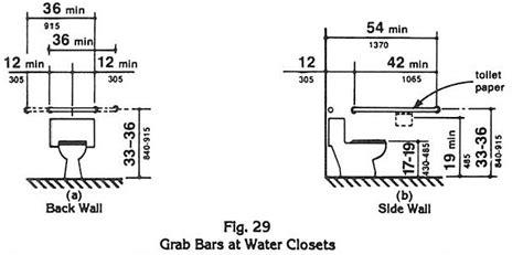 designing   compliant restroom medical office design