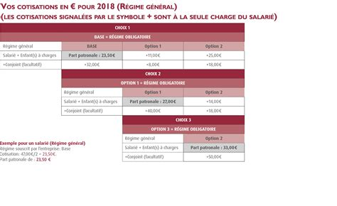 Cabinet Traduction by Cabinet De Conseil Traduction