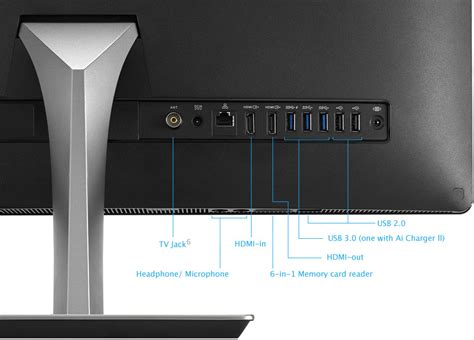 Computer Ports Are A Best Friend by Et2321inth All In One Pcs Asus Global