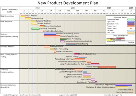 product development project plan template search results for new business sle