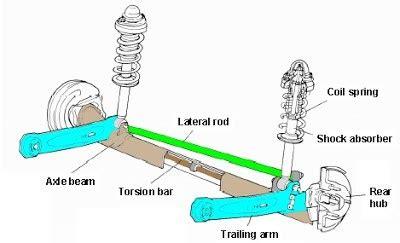 Rear Shock Absorber Atau Shock Belakang Kiri Kanan Eterna Th 88 92 rear suspension suspensi belakang masdedik
