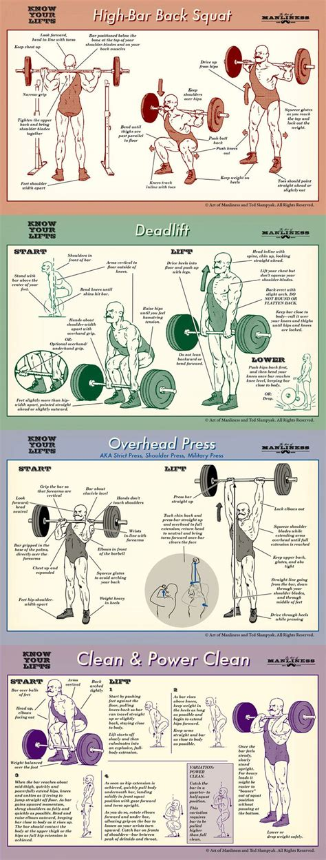 squat bench deadlift overhead press how to deadlift an illustrated guide videos