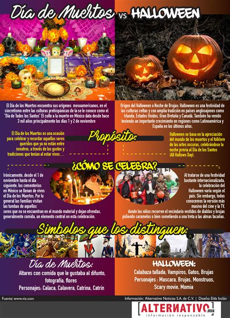 imagenes de halloween vs dia de muertos infograf 237 a d 237 a de muertos vs halloween alternativo mx