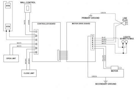 adjust chamberlain garage door opener allstar garage door opener wiring diagram free