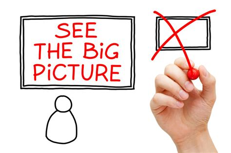 The Big Picture by Best Ways For Productive Days Dr Sebring