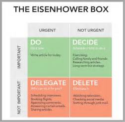 how to work more productively using the eisenhower box