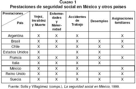 Exento De La Prevision Social En Mexico 2016 | exento de la prevision social en mexico 2016 derecho a la
