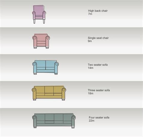 Sofa Fabric Sofa Fabric Estimator Sofa Fabric