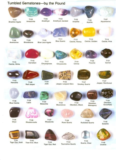 tumbled and polished stones and crystals great images of