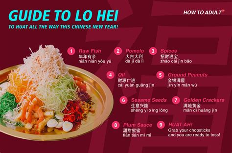 new year lo hei greetings how to lo hei how to