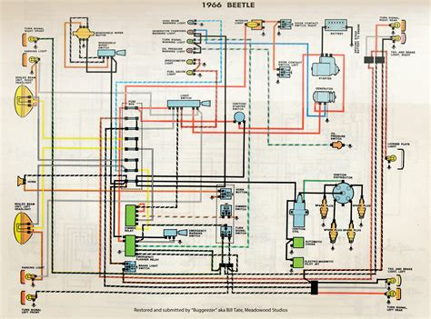 thesamba type 1 wiring diagrams get free image about