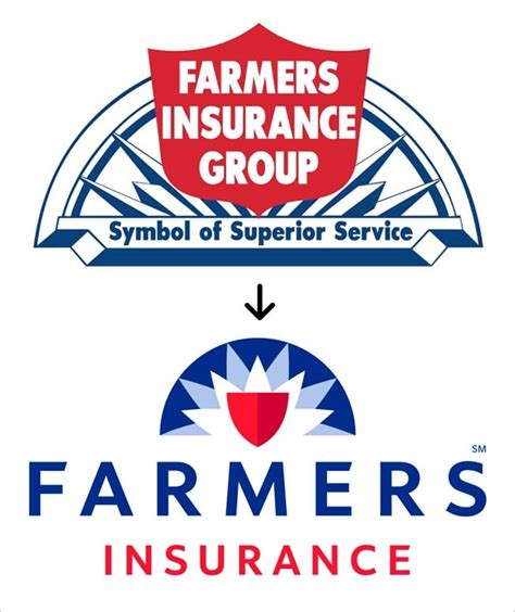 farmers insurance farmers insurance claims in california