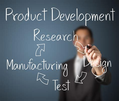 Product Developer by Social Business Software Product Development