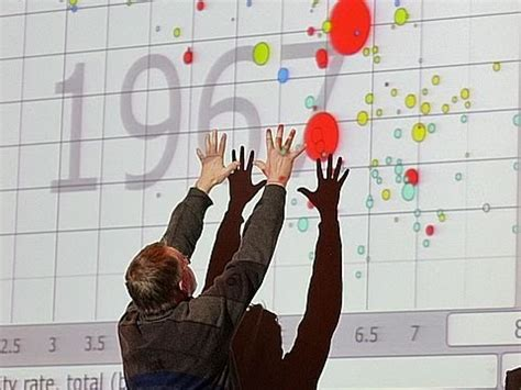 hans rosling netflix the edge of stability beautiful 70 000 image timelapse of