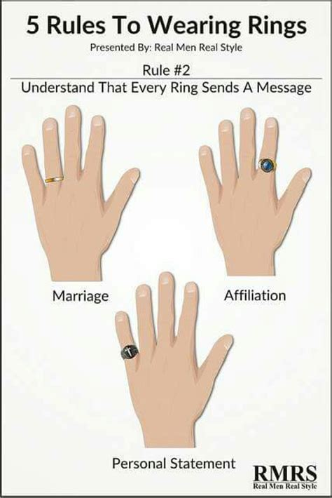 black wedding ring significance 5 rules to wearing rings accessories pinterest ring