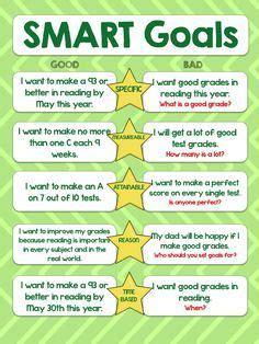 new strategies for teaching middle school health smart goals be inspired pinterest goal business