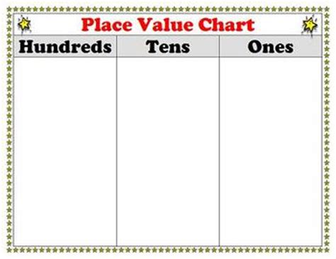 printable place value chart to hundreds place value chart poster or work mat for students ones