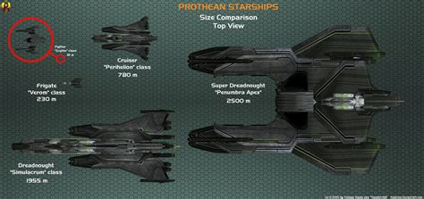 Mba Class Size Comparison by Prothean Starships Size Comparison Top View By Euderion On