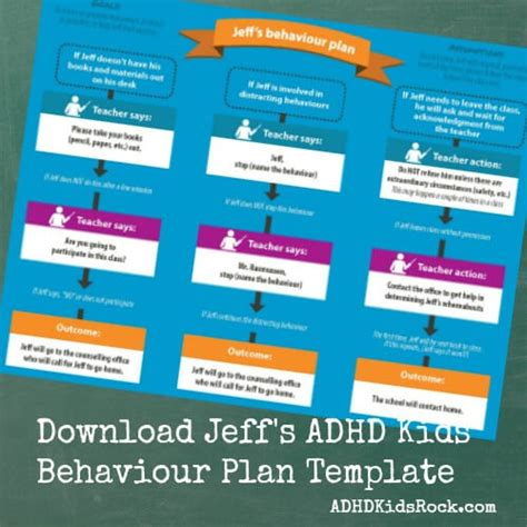 organization adhd just like me download your own behaviour plan adhdkidsrock