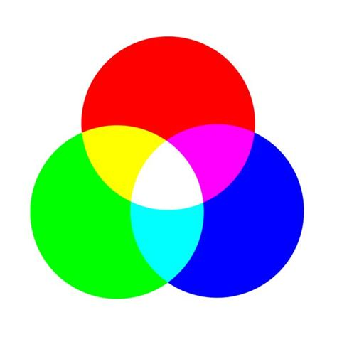 format video rgb how to convert rgb to cmyk images