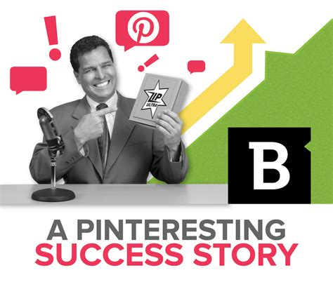 Success Stories Of Mba Students by How A B2c Nailed It With Marketing Students