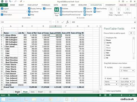 pivot table excel template post payroll data from excel to 200