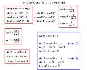 preparing for calculus trigonometric identities