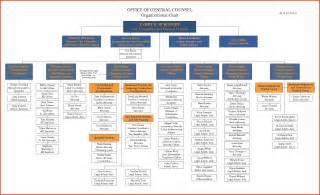 organizational chart template word sample basic lg png