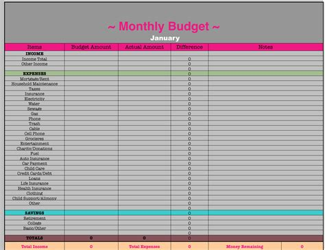 Monthly Budget Spreadsheet Frugal Fanatic Monthly Budget Template