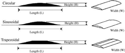 speed table vs speed hump optimization of speed hump geometric design study on