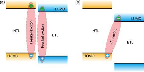 Lu Led In Lite lu light emitting diode 28 images white light emitting
