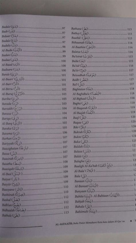 buku al alfaazh buku pintar memahami kata kata  al quran