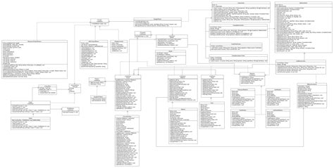 uml diagram generator github mercieral code pattern detector and uml diagram