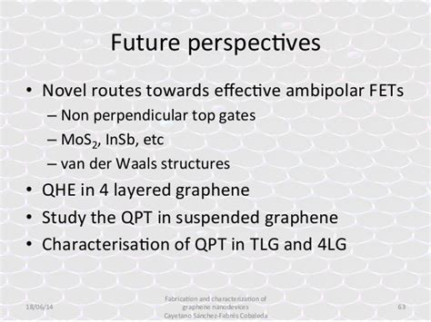 Maika Top Vg fabrication and characterization of graphene nanodevices