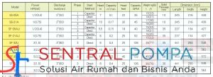 Pompa Celup Kyodo Dfs 750 pompa celup air kotor stainless ss 21a 3 phase sentral