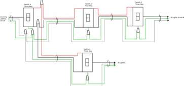 electrical is it possible to 3 light fixtures with 4 switches home improvement