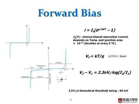 diode current forward bias why current in forward biased diode takes exponential path 28 images lessons in electric